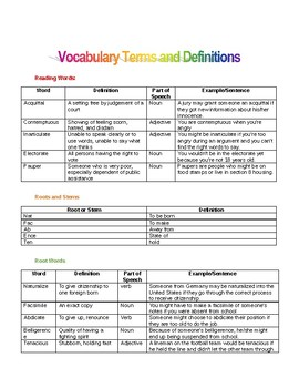 Vocabulary Unit