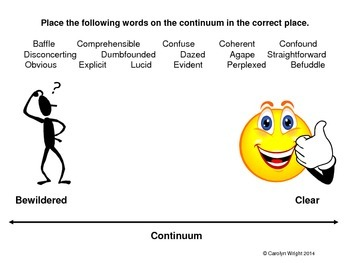 Vocabulary Using Synonyms and Antonyms--Bewildered vs. Clear