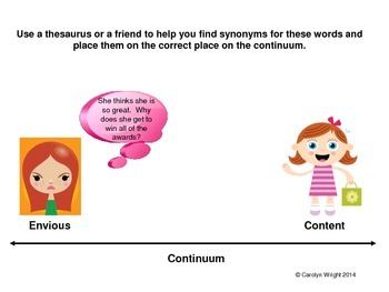 Vocabulary Using Synonyms and Antonyms--Envious vs. Content