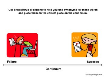 Vocabulary Using Synonyms and Antonyms--Failure vs. Success