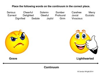 Vocabulary Using Synonyms and Antonyms--Grave vs. Lighthearted
