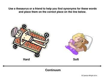 Vocabulary Using Synonyms and Antonyms--Hard vs. Soft