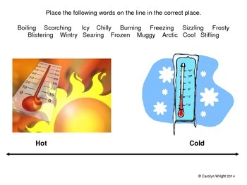 Vocabulary Using Synonyms and Antonyms--Hot vs. Cold