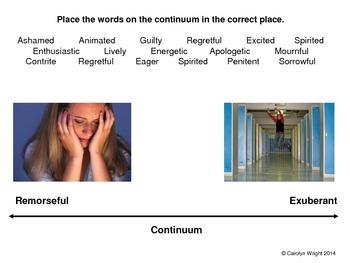 Vocabulary Using Synonyms and Antonyms--Remorseful vs. Exhuberant