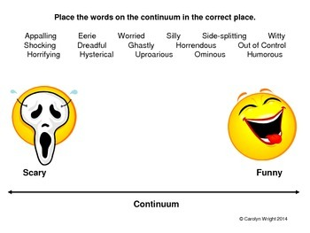 Vocabulary Using Synonyms and Antonyms--Scary vs. Funny