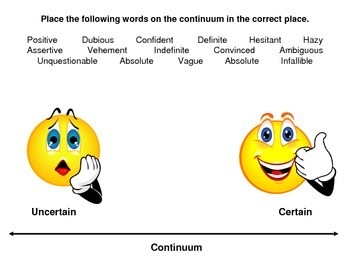 Vocabulary Using Synonyms and Antonyms--Uncertain vs. Certain
