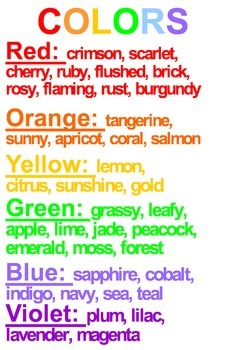 Colors Poster - Vocabulary