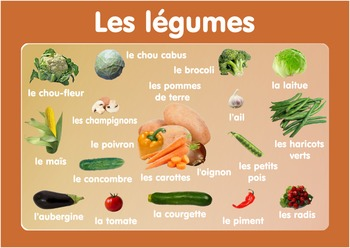 Vocabulary Vegetables Poster  in French. A3 size. Primary French
