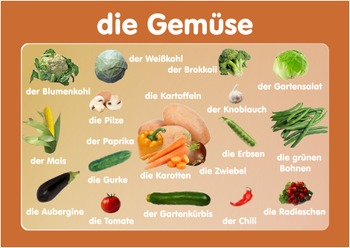 Vocabulary Vegetables Poster  in German. A3 size. Primary  German