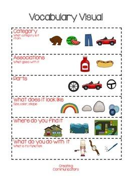 Vocabulary Visual