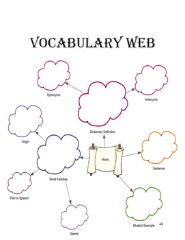 Vocabulary Web