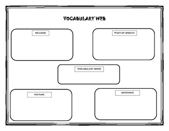 Vocabulary Web Organizer