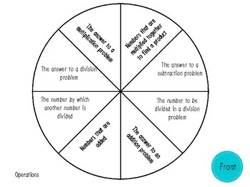 Vocabulary Wheels for 3rd Grade Math - Centers, Review, Test Prep, Self-Checking