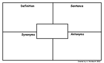 Vocabulary Word Boxes 2
