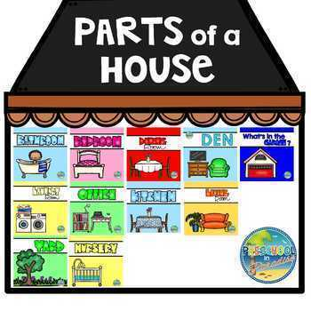 Vocabulary Word Cards--Parts of a House Bundle