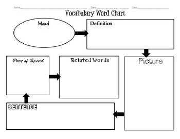 Vocabulary Word Chart Pack 1