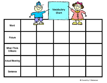 Vocabulary Charts and Printables