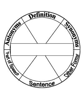 Vocabulary Word Circle