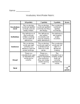 Vocabulary Word Poster Rubric