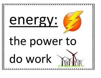 Vocabulary Word Posters:  Imagine It! Grade 4 Unit 2