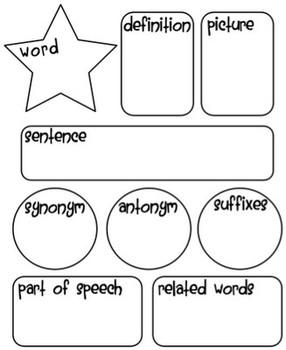 Vocabulary Word Template Synonym  Antonym Sentence All on