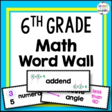 6th Grade Math Word Wall with PICTURES- 102 Words!!!