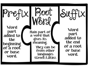 Vocabulary Word Wall Cards - Greek/Latin Roots, Prefixes, Suffixes