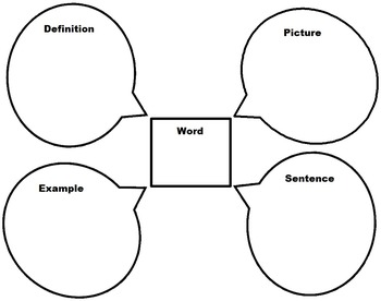 Vocabulary Word Web
