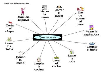 """Vocabulary Word Web """"Los Quehaceres y la Casa"""""""