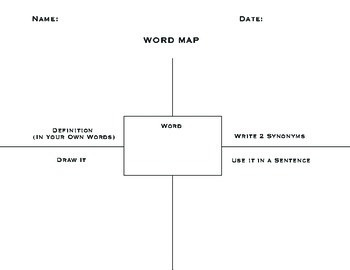 Vocabulary - Word Map