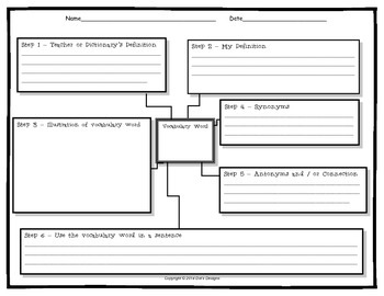 Vocabulary Word Work Graphic Organizer Flow Chart for Intermediate Students