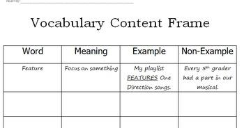Vocabulary Words Content Frame