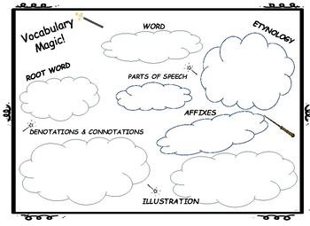 Vocabulary Work/Activity