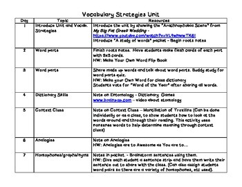Vocabulary and Word Strategies Mini-Unit