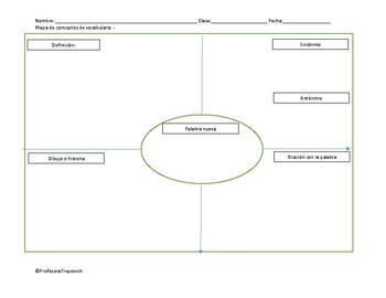 Vocabulary concept map / Mapa de conceptos de vocabulario