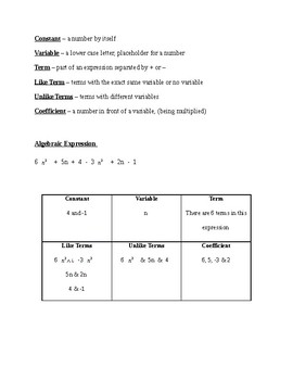 Vocabulary for Algebraic Expressions