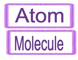 Vocabulary for Atoms & Molecules S8P1