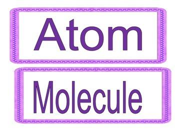 Vocabulary for Atoms & Molecules S8P1