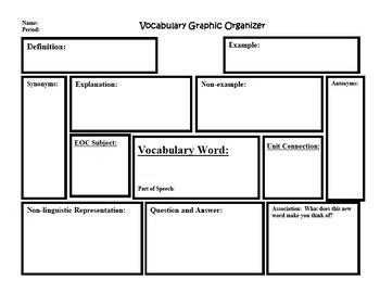 Vocabulary for End of Course Assessment