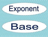 Vocabulary for Exponents & Equations (Unit 2 CCGPS 8th grade)