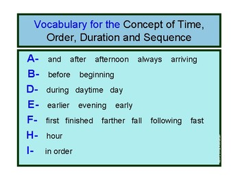 Vocabulary for Mathematical Concepts
