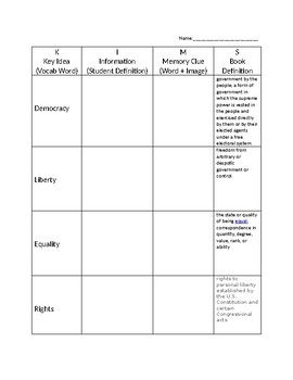 Vocabulary for Source Type and Ideals of US History