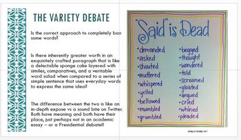 Vocabulary for Upper Primary and High School- Powerpoint PD