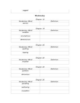Vocabulary for the book Crash