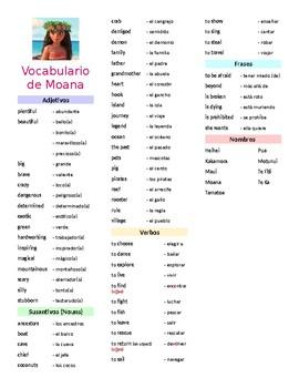Vocabulary from Moana (Spanish)