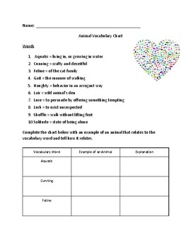 Vocabulary in Meaningful Context using Definitions