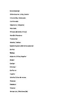 Vocabulary list AP Spanish Theme: Las familias y las comunidades