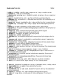 Vocabulary list from The Scarlet Letter (125 words)
