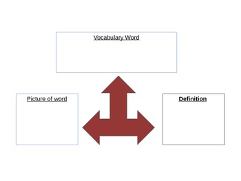 Vocabulary map for primary grades