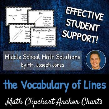 Vocabulary of Lines: DIY Math Anchor Chart CLIPCHART